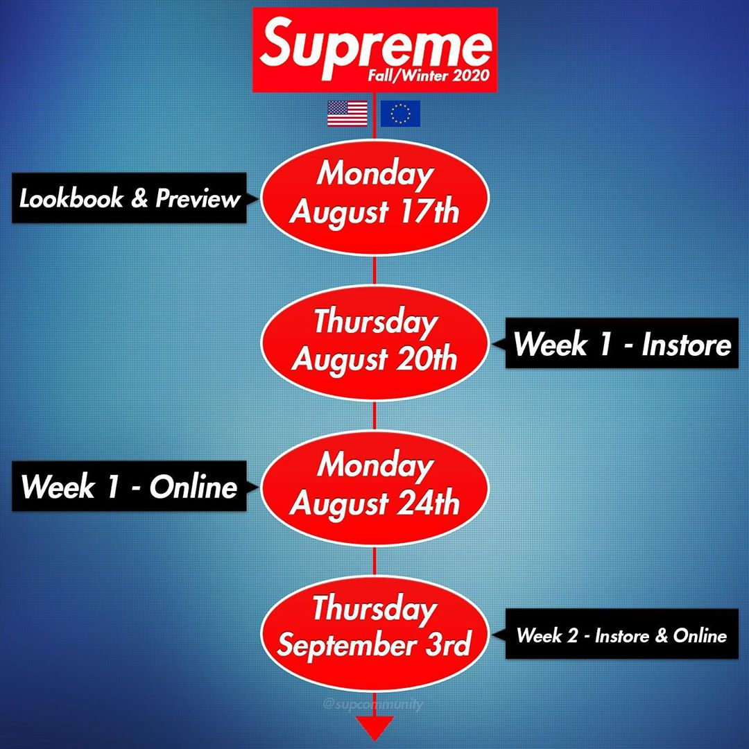 supreme-20aw-20fw-autumn-fall-winter-launch-schedule-leak-items
