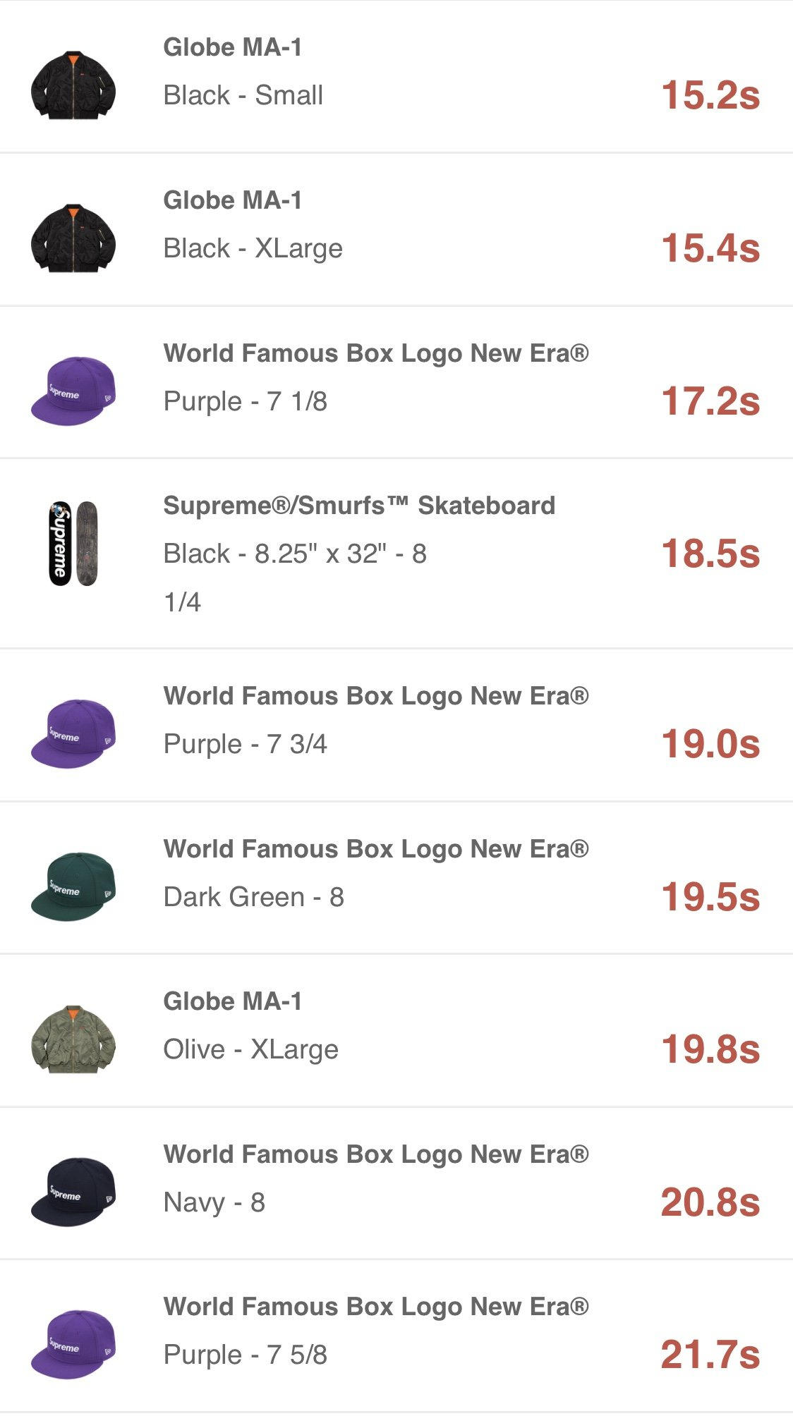 supreme-online-store-20201003-week6-release-items-us-sold-out-time