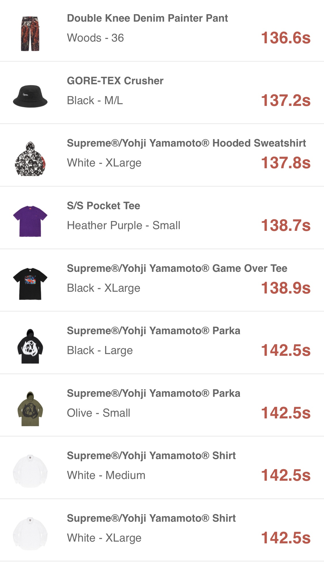 supreme-online-store-20200919-week4-release-items-eu-sold-out-time