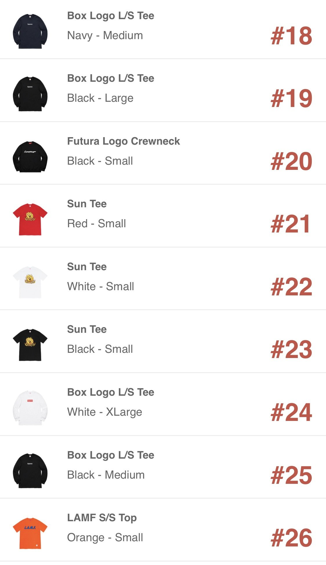 supreme-online-store-20201010-week7-release-items-us-sold-out-ranking