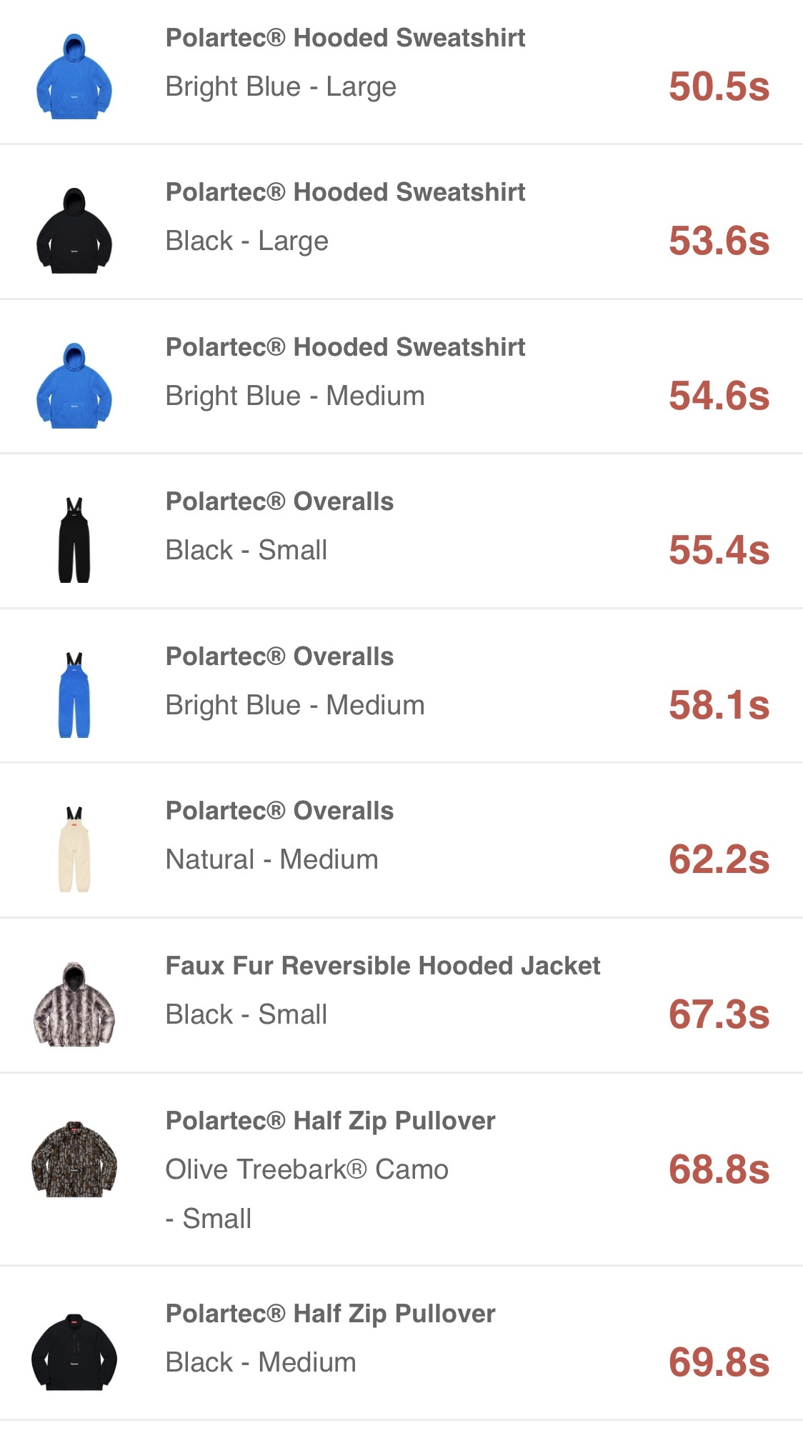 supreme-online-store-20201128-week14-release-items-eu-sold-out-time
