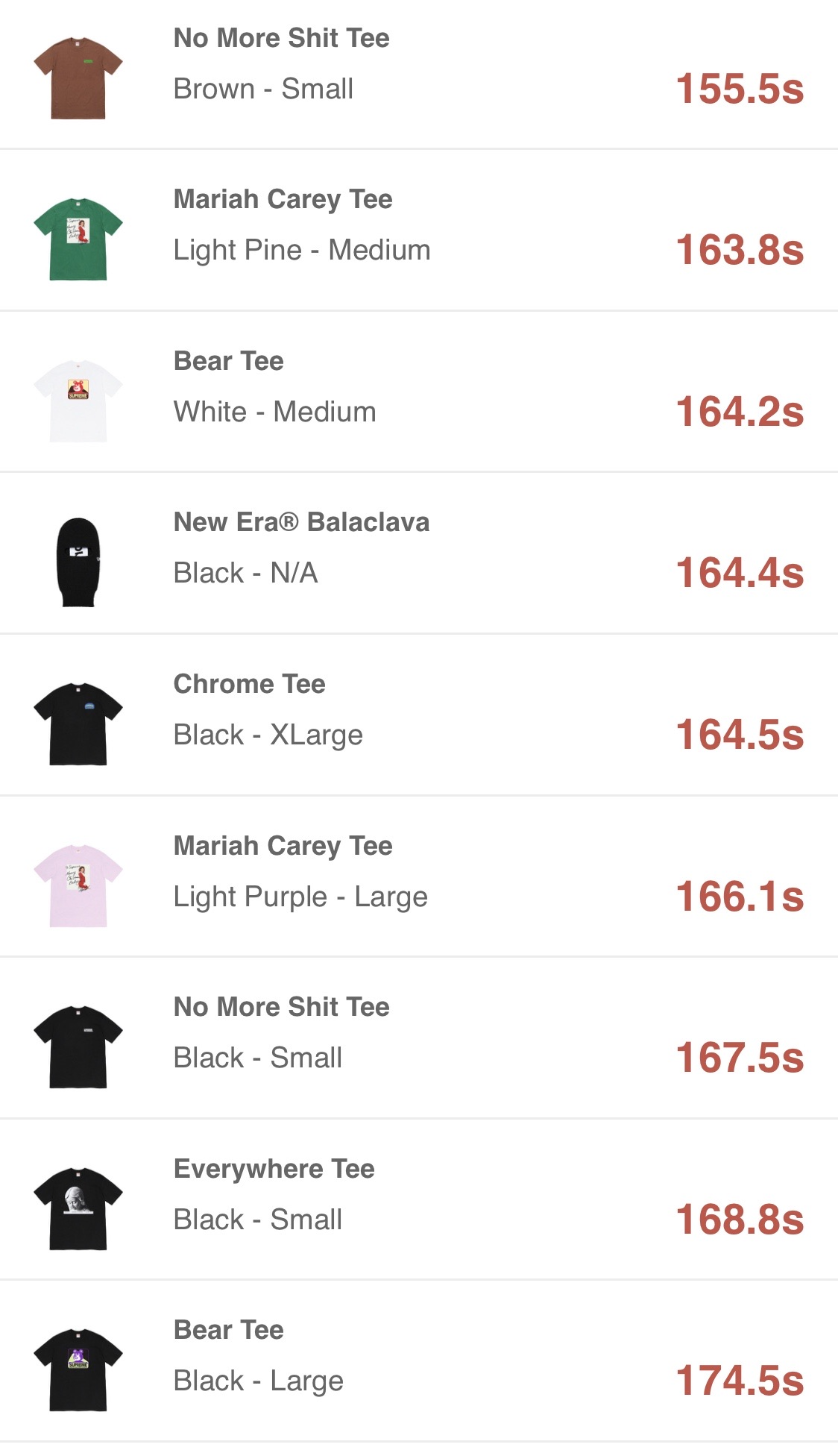 supreme-online-store-20201219-week17-release-items-eu-sold-out-time