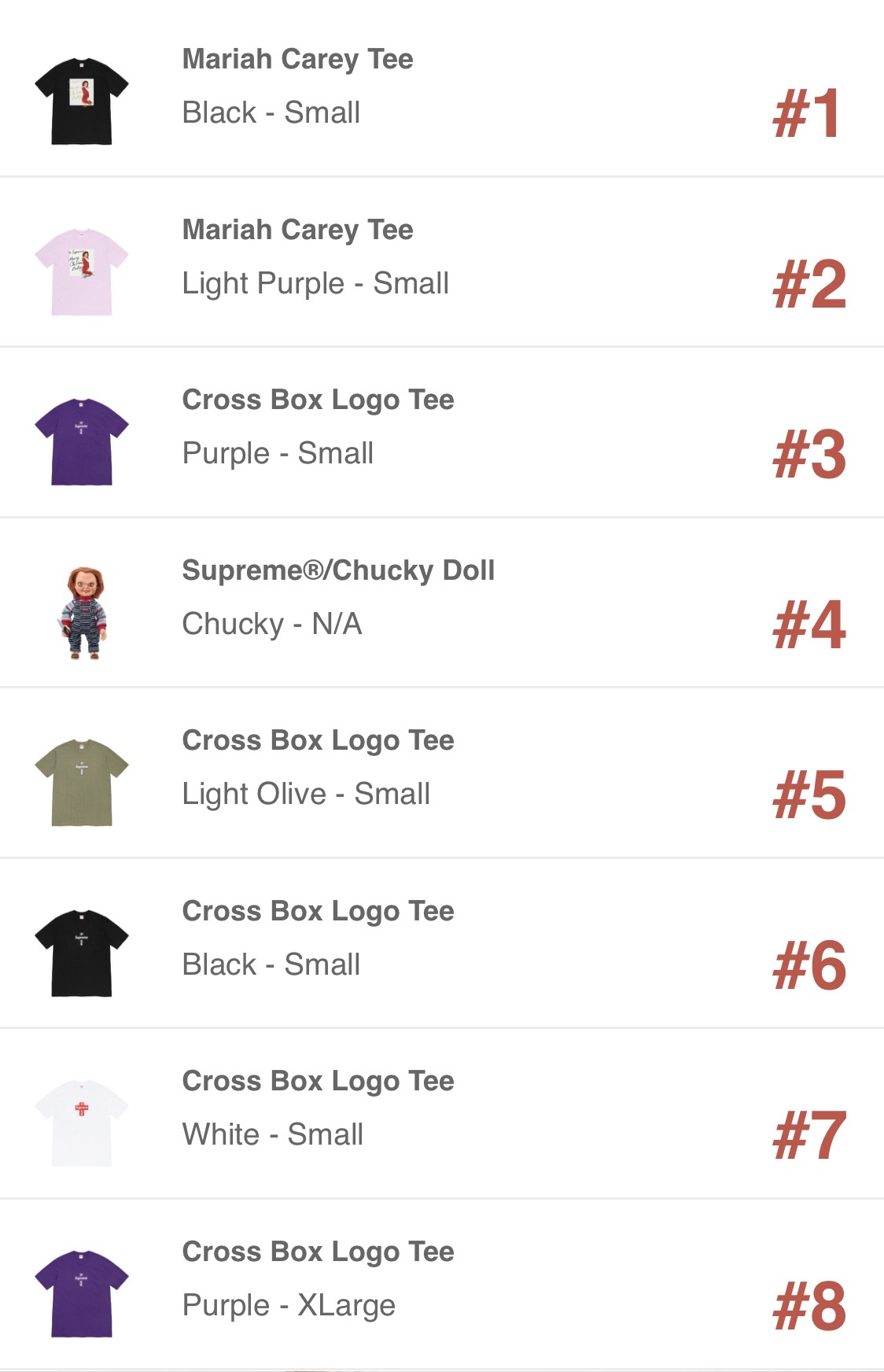 supreme-online-store-20201219-week17-release-items-us-sold-out-ranking