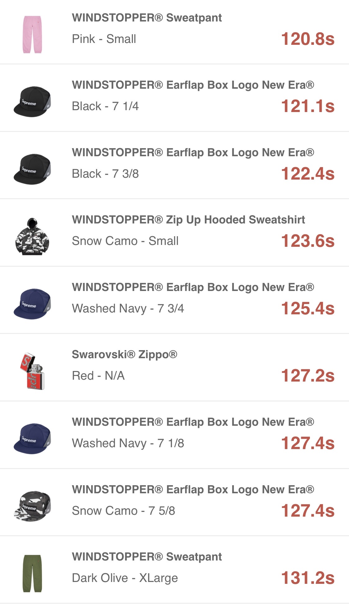 supreme-online-store-20201226-week18-release-items-us-sold-out-time
