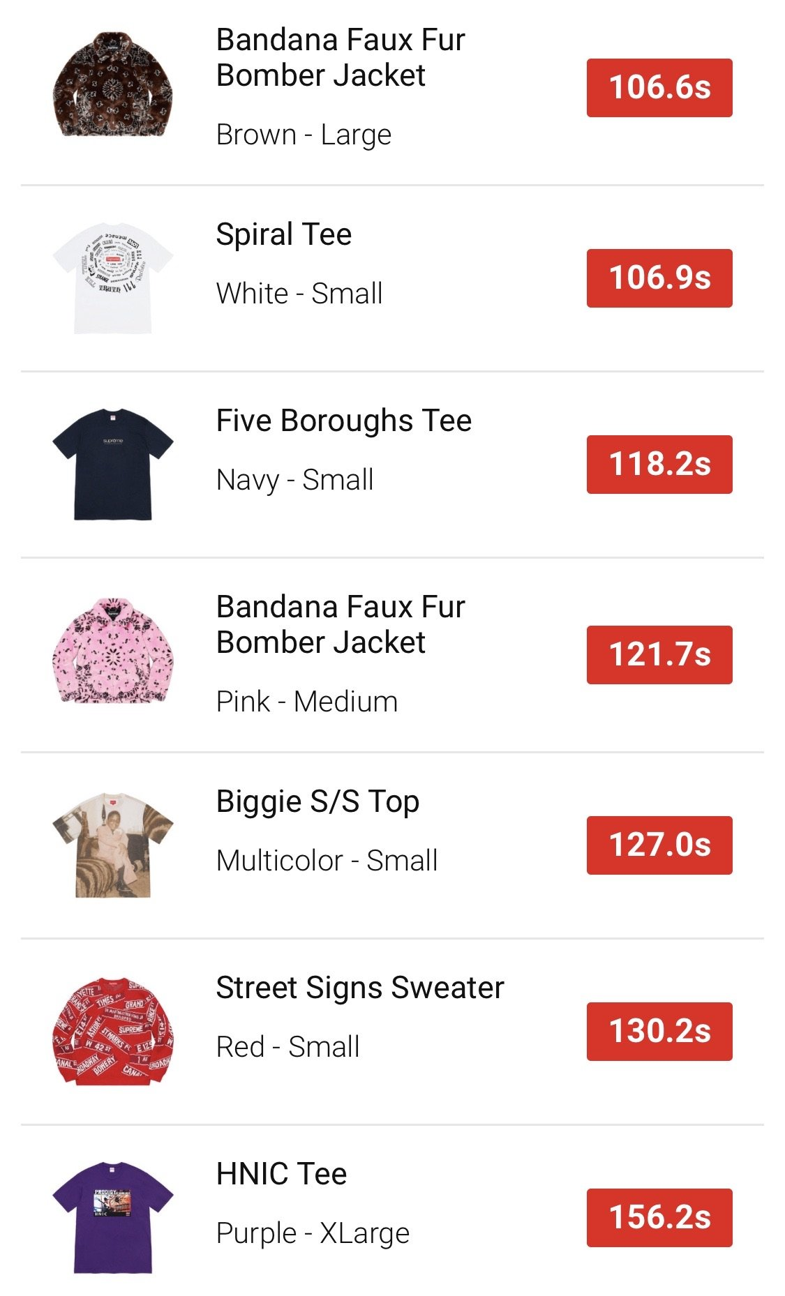 supreme-21ss-launch-20210220-week1-release-items-eu-sold-out-time